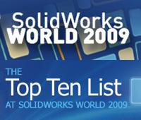 sww_top10